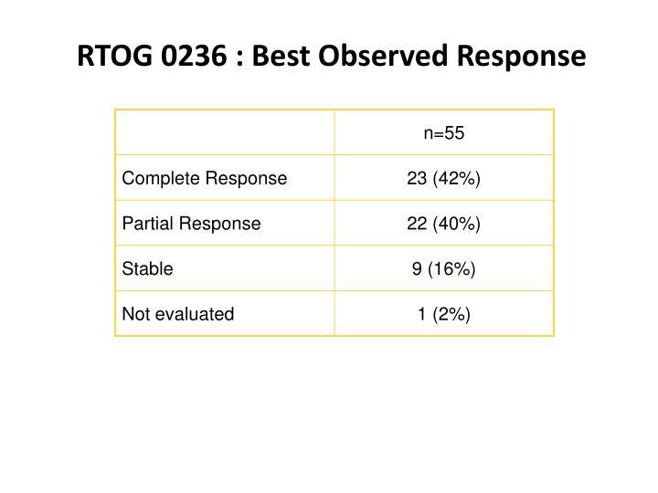 RTOG 0236 : Best Observed Response