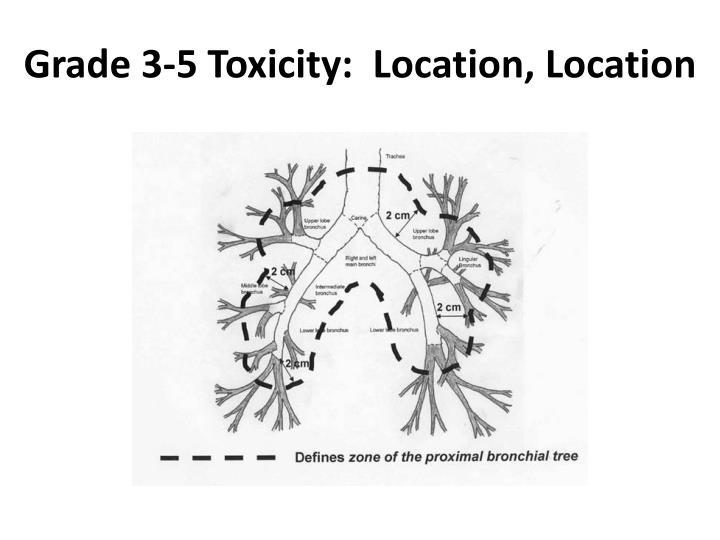 Grade 3-5 Toxicity:  Location, Location