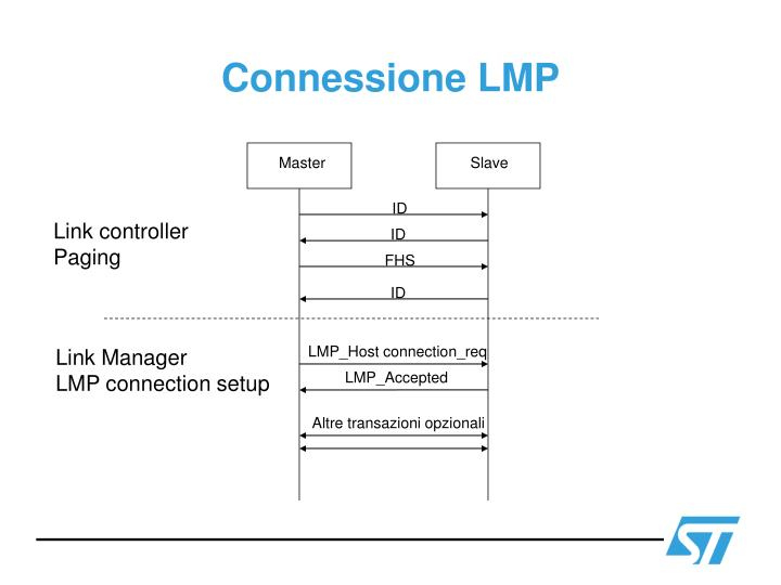 Connessione LMP