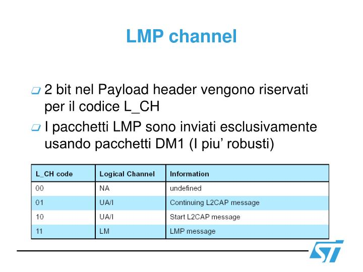 LMP channel