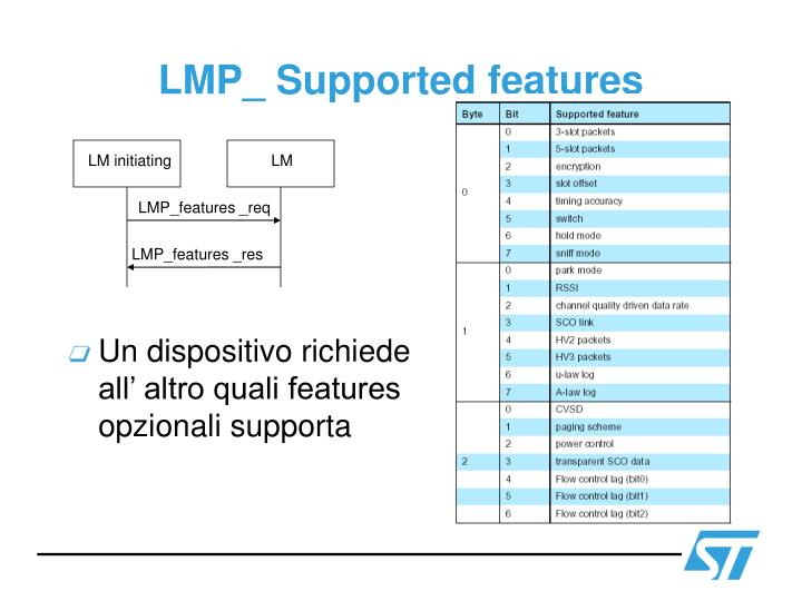LMP_ Supported features