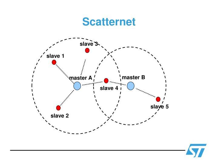 Scatternet