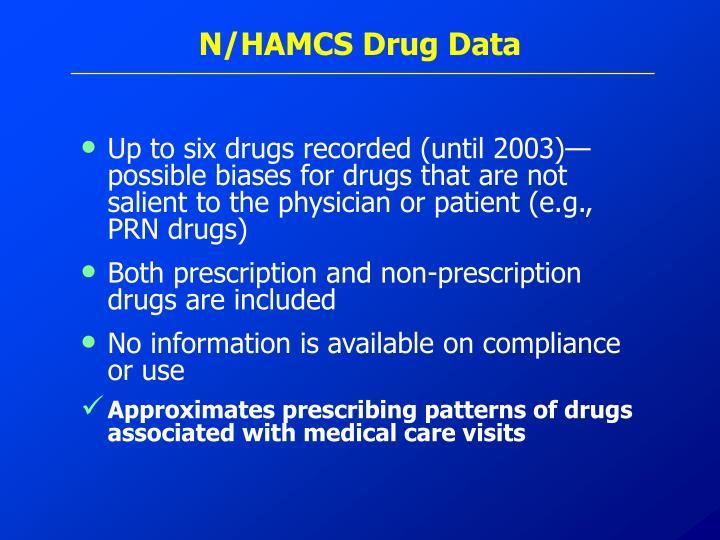 N/HAMCS Drug Data