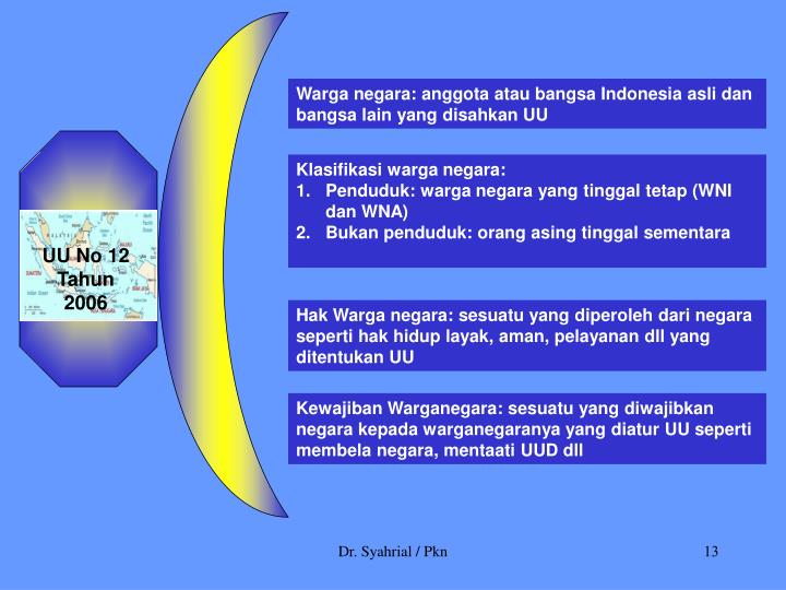 Warga negara: anggota atau bangsa Indonesia asli dan bangsa lain yang disahkan UU