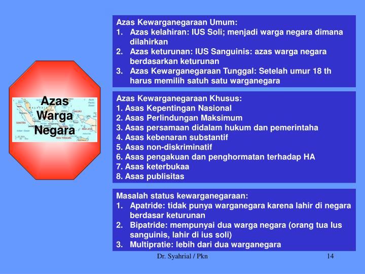 Azas Kewarganegaraan Umum: