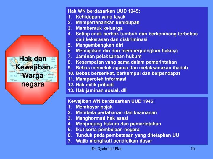 Hak WN berdasarkan UUD 1945: