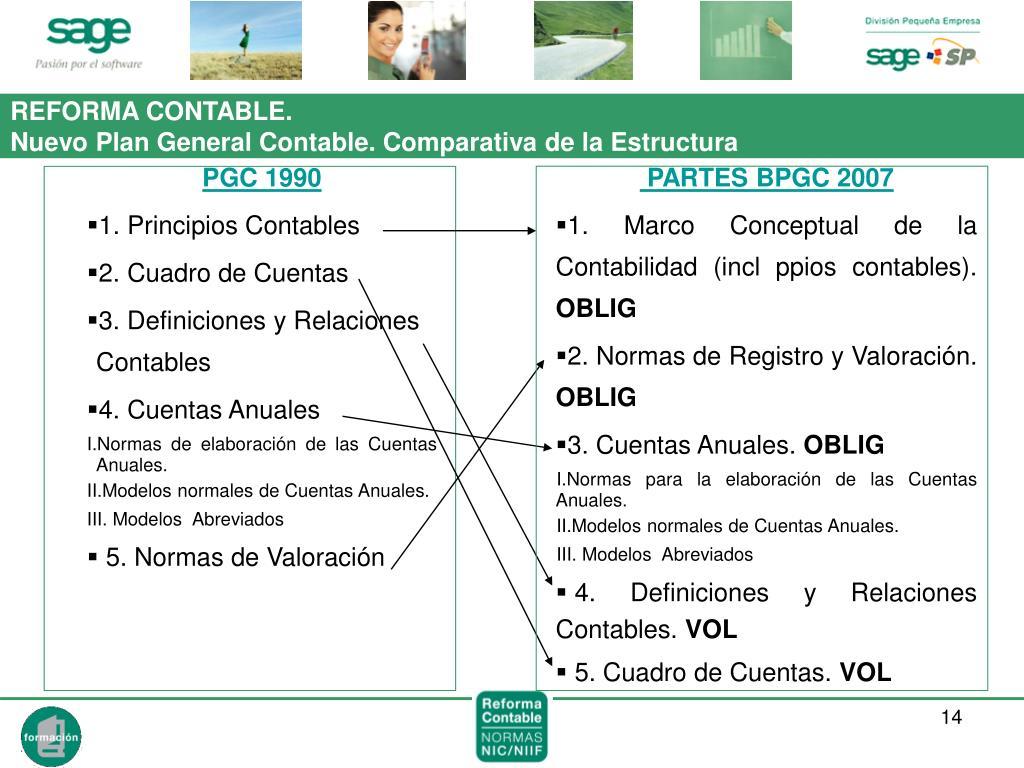 Ppt Reforma Contable Nuevo Plan General De Contabilidad