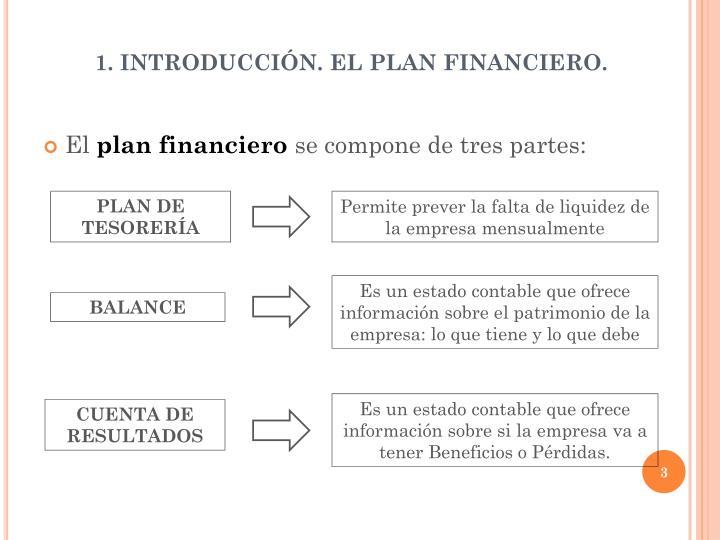 1 introducci n el plan financiero