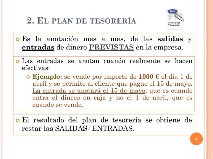 2. El plan de tesorería