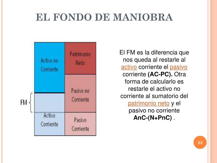 EL FONDO DE MANIOBRA