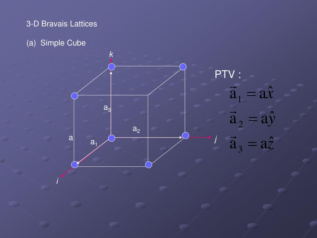 PPT - BRAVAIS LATTICE PowerPoint Presentation - ID:3358151