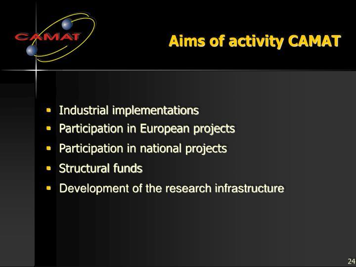 Aims of activity CAMAT