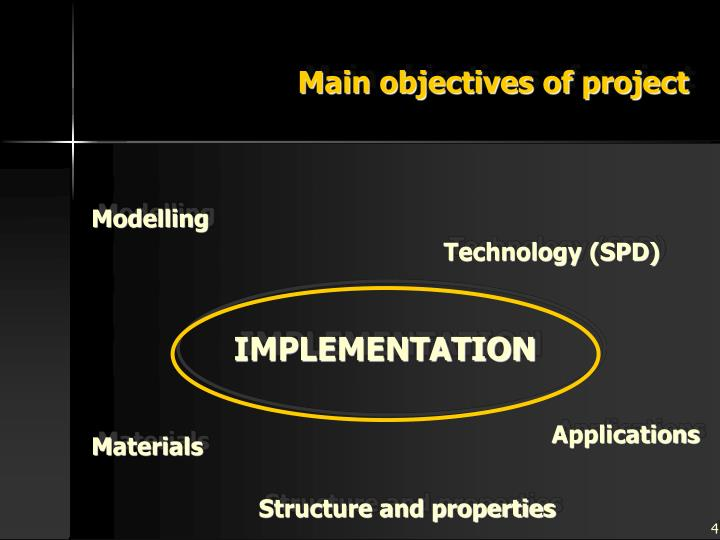 Main objectives of project
