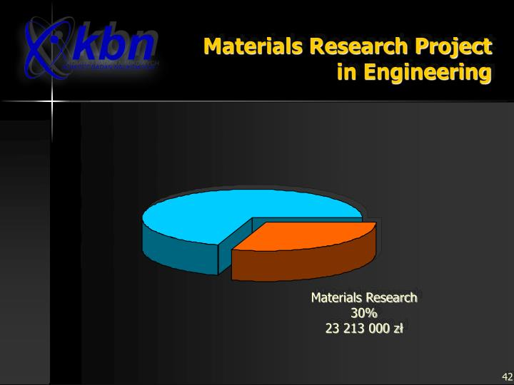 Materials Research Project