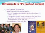 diffusion de la ppe surtout europe1