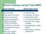 grave s disease versus toxic mng