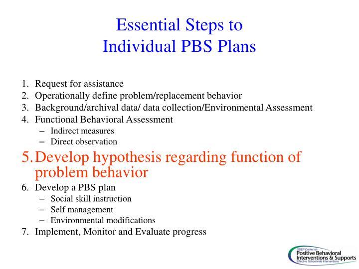 Essential Steps to