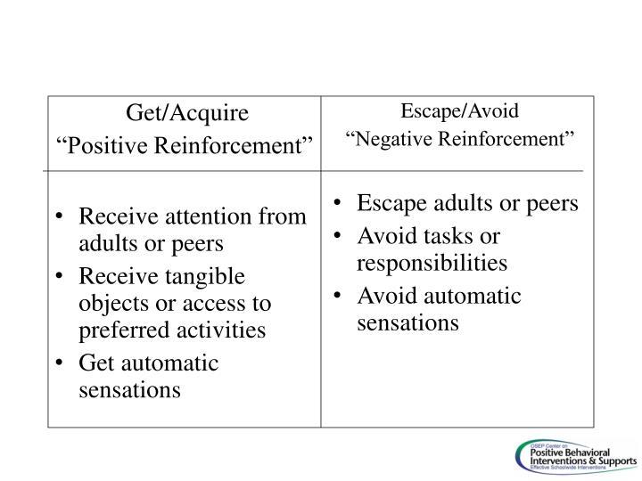 Get/Acquire