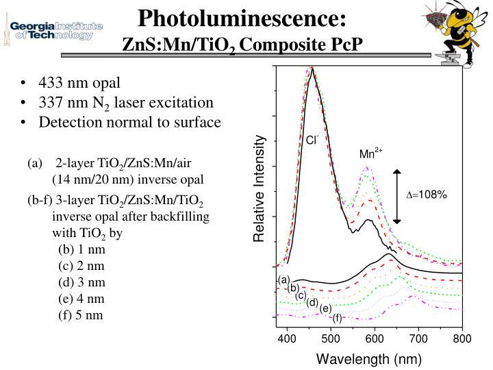 Photoluminescence: