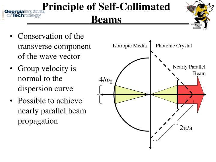 Principle of Self-Collimated Beams