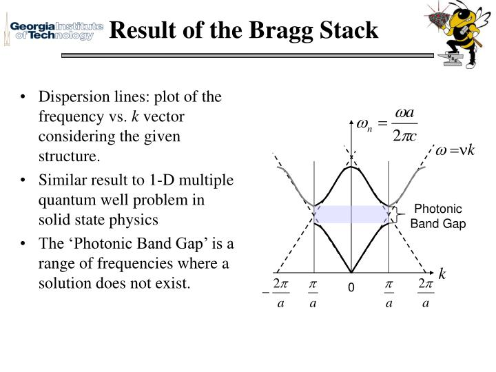 Result of the Bragg Stack