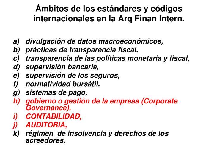 Ámbitos de los estándares y códigos internacionales en la Arq Finan Intern.