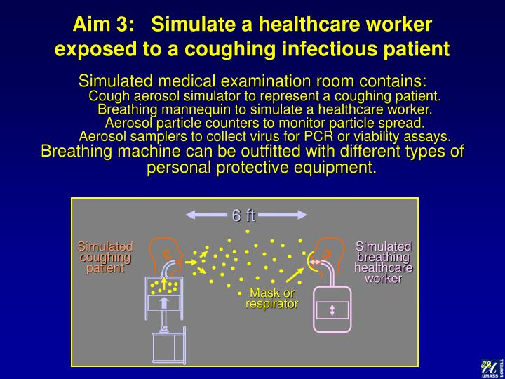 Aim 3:   Simulate a healthcare worker exposed to a coughing infectious patient