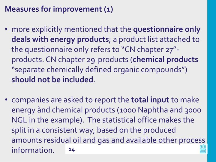 Measures for improvement (1)