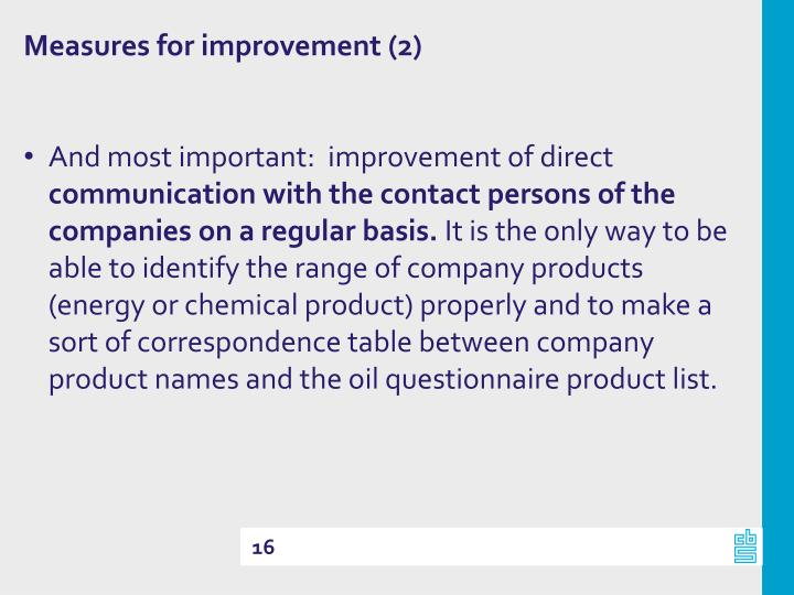 Measures for improvement (2)