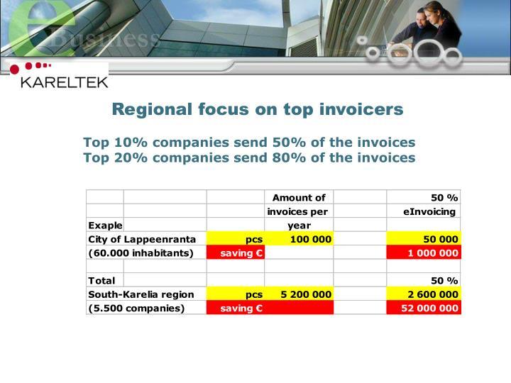 Regional focus on top invoicers