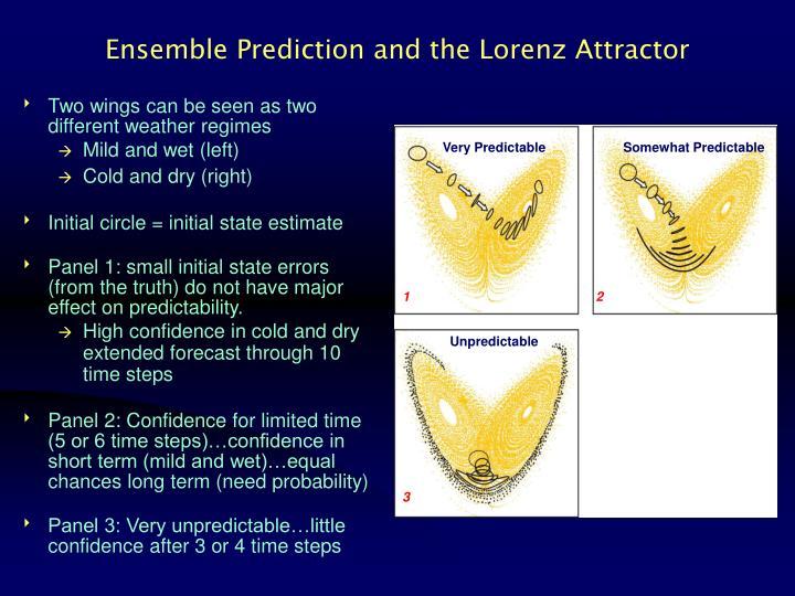 Ensemble Prediction and the Lorenz Attractor