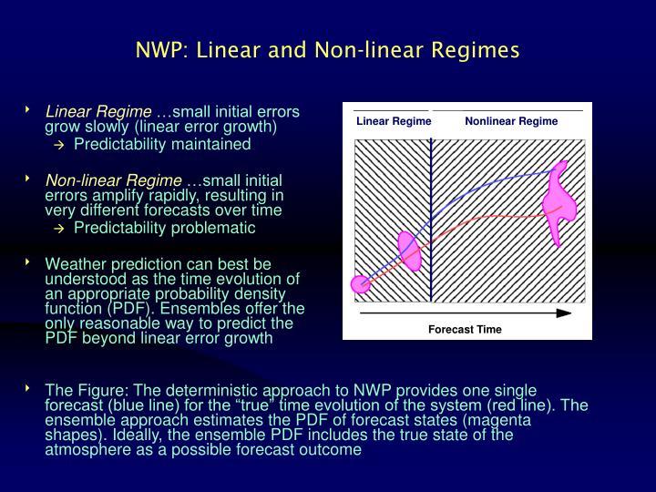 Linear Regime