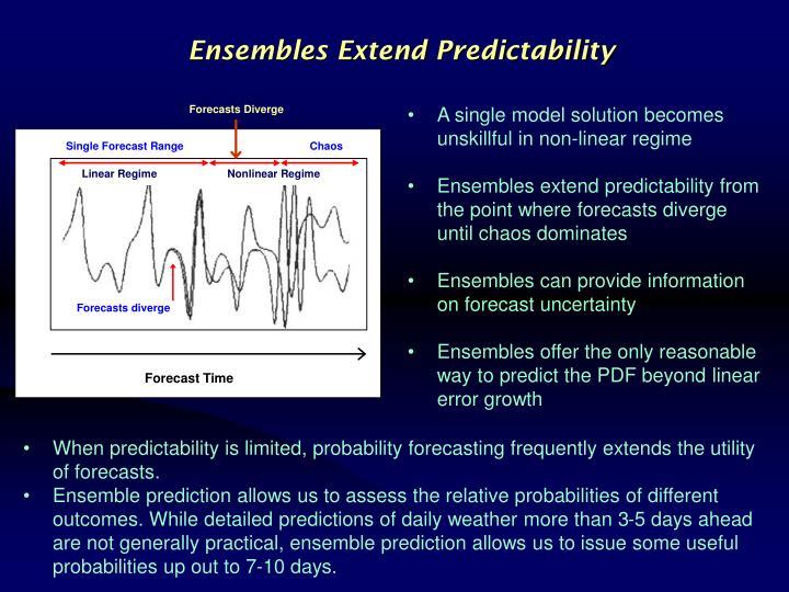 Ensembles Extend Predictability