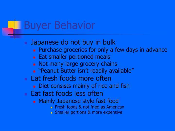 Buyer Behavior