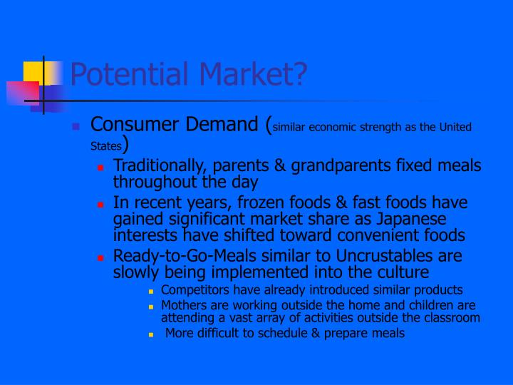 Potential Market?
