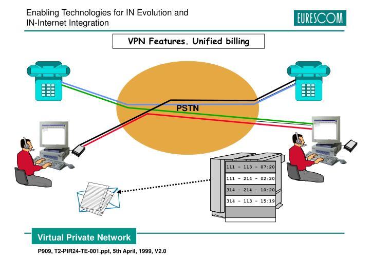 VPN Features. Unified billing