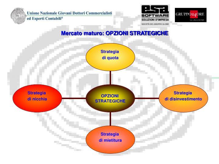 Mercato maturo: OPZIONI STRATEGICHE