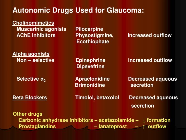 Autonomic Drugs Used for Glaucoma: