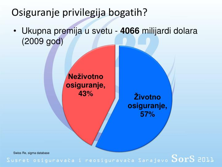 Osiguranje privilegija bogatih?