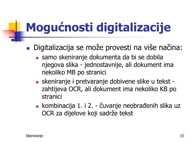 Mogućnosti digitalizacije