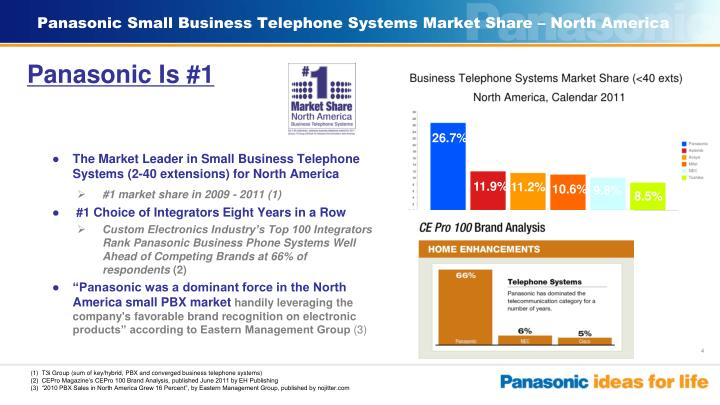 Panasonic Small Business Telephone Systems Market Share – North America