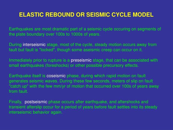 ELASTIC REBOUND OR SEISMIC CYCLE MODEL