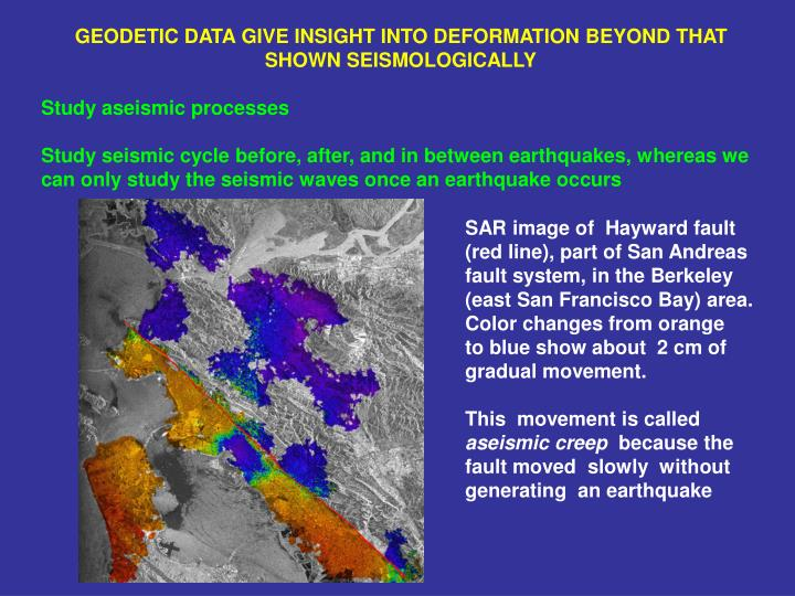 GEODETIC DATA GIVE INSIGHT INTO DEFORMATION BEYOND THAT SHOWN SEISMOLOGICALLY