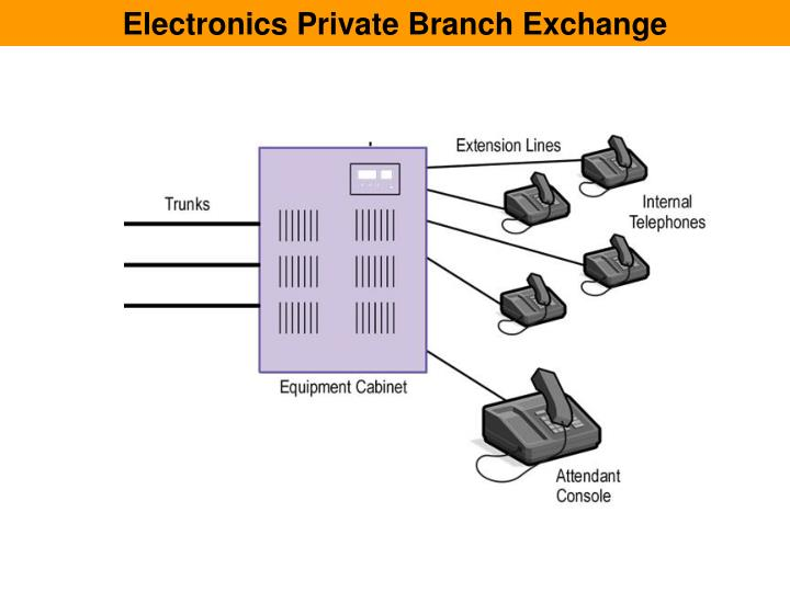 Electronics Private Branch Exchange