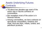 assets underlying futures contracts