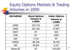 equity options markets trading volumes in 2000