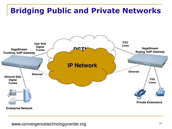 Bridging Public and Private Networks