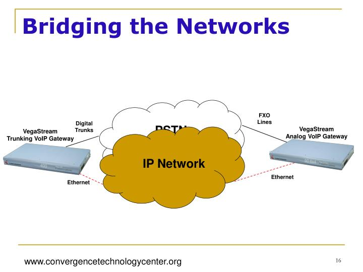 Bridging the Networks