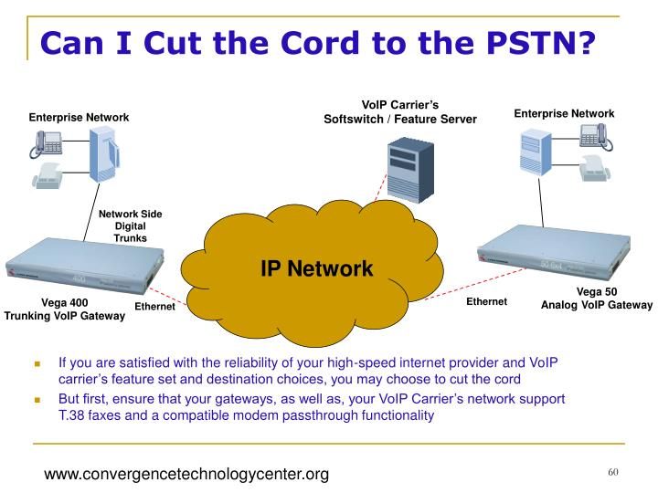 Can I Cut the Cord to the PSTN?