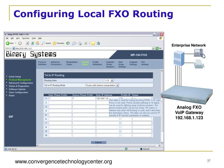 Configuring Local FXO Routing